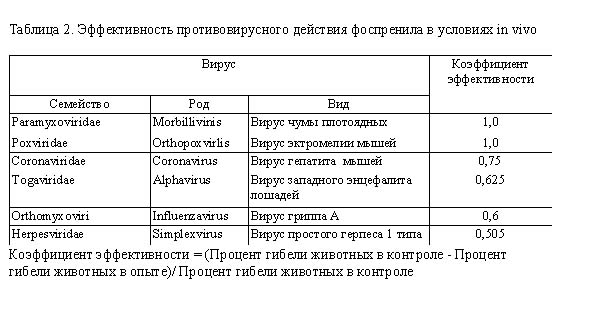 схема вакцинации вирусного гепатита а